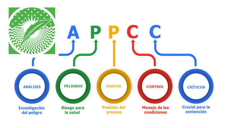 tecoal_cursos_Diseño-e-implantación-del-Sistema-de-Autocontrol-(UPO)-